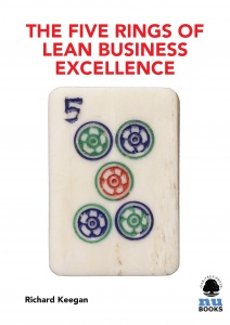 The Five Rings of Lean Business Excellence
